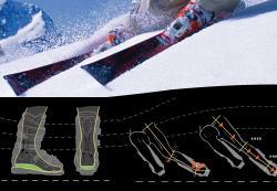 スキーに最適なスーパーフィート!