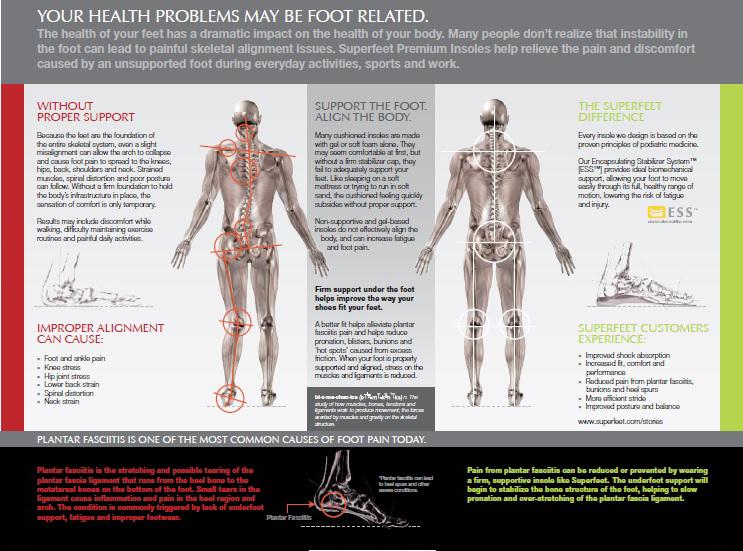 足機能の異常が引き起こす身体の歪み